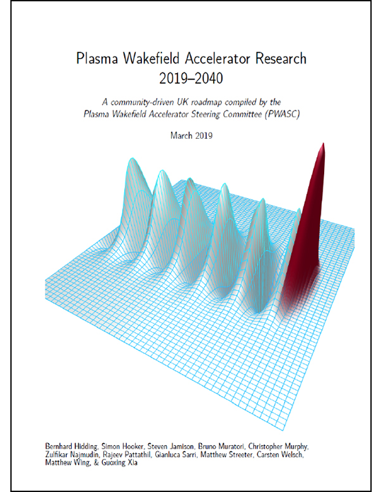 Cover image of 2019 PWASC Report: Plasma Wakefield Accelerator Research 2019–2040